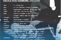 Velkommen til Haugerud ranking U13/U19 14-16 mars 2014